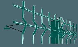 Металлические панели для забора