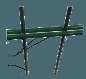 Усиленный забор из секций ПРОМ