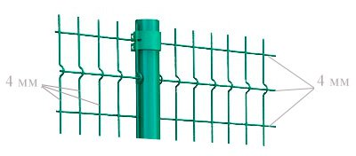 Забор из секций «МЕДИУМ»